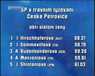 2006-08-19 - WC - Ceske Petrovice - CT4 Sport